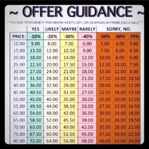 Price guidelines